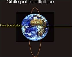 Quel est le genre du mot orbite ?