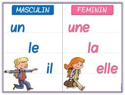Féminin ou masculin ? (A)