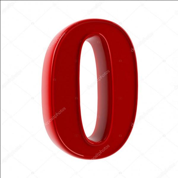 Qui a inventé le zéro ?