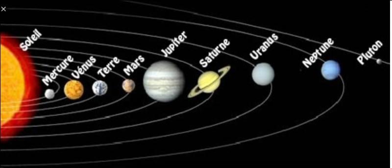 Combien y a-t-il de planètes dans notre système solaire ?