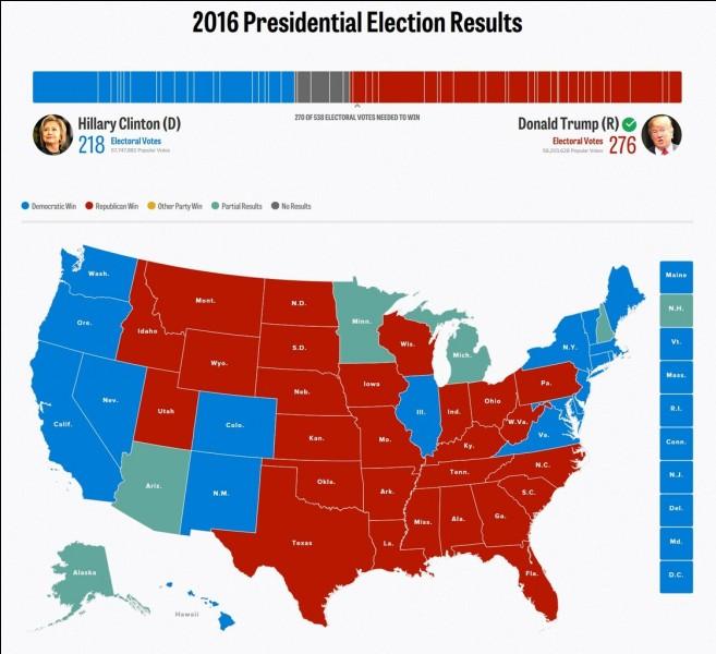 Combien de grands électeurs ont votés pour Donald Trump ?