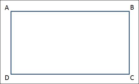 Comment calcule-t-on le périmètre d'un rectangle ? Allez, vite !