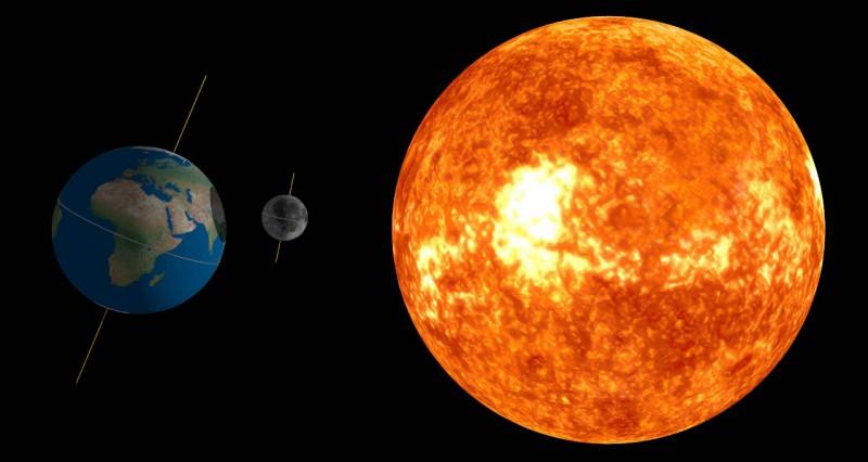 A quelle distance la Terre orbite-t-elle le soleil ?