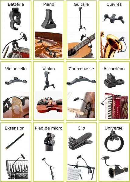 Quel instrument penses-tu être ?