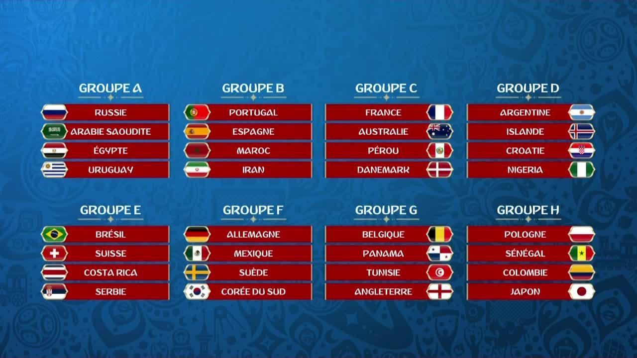 Les premiers matchs de poules des groupes de la Coupe du monde 2018