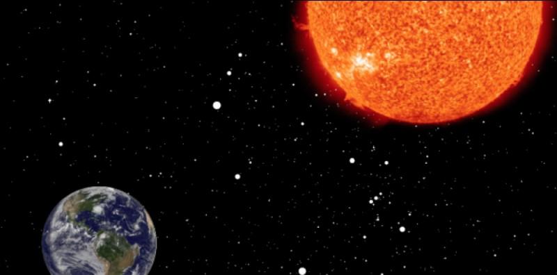 En combien de jours la Terre fait-elle le tour du Soleil ?