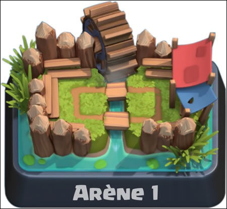 Comment s'appelle l'arène 1 ?
