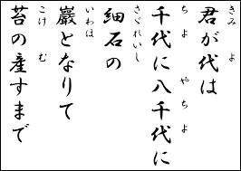 Comment s'appelle l'hymne japonais ?