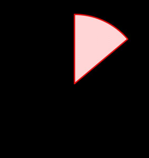 Complétez la phrase suivante : Un angle peut mesurer…