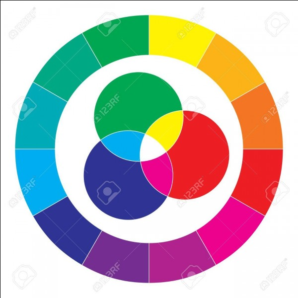 Par quelle couleur est matérialisé le Haki ?