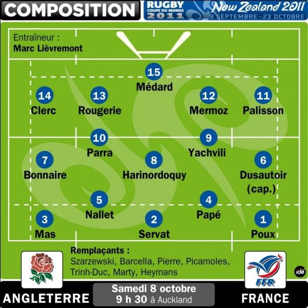 À quel poste joue-t-il en équipe de France ?