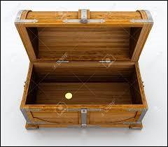 Tu as trouvé le coffre au trésor. Mais il n'y a plus rien à l'intérieur. Tout a été volé il y a des années. Comment est-ce que tu réagis ?