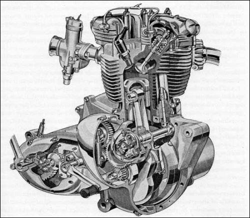 Le moteur vertical twin Triumph est calé à 360°.