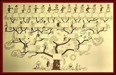 Le grand vilain ou la grande vilaine a un lien familial avec le/la protagoniste dans :