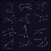 Je suis une des 48 constellations identifiées par Ptolémée et qui se situe entre la Balance et Ophiuchus. Je suis...