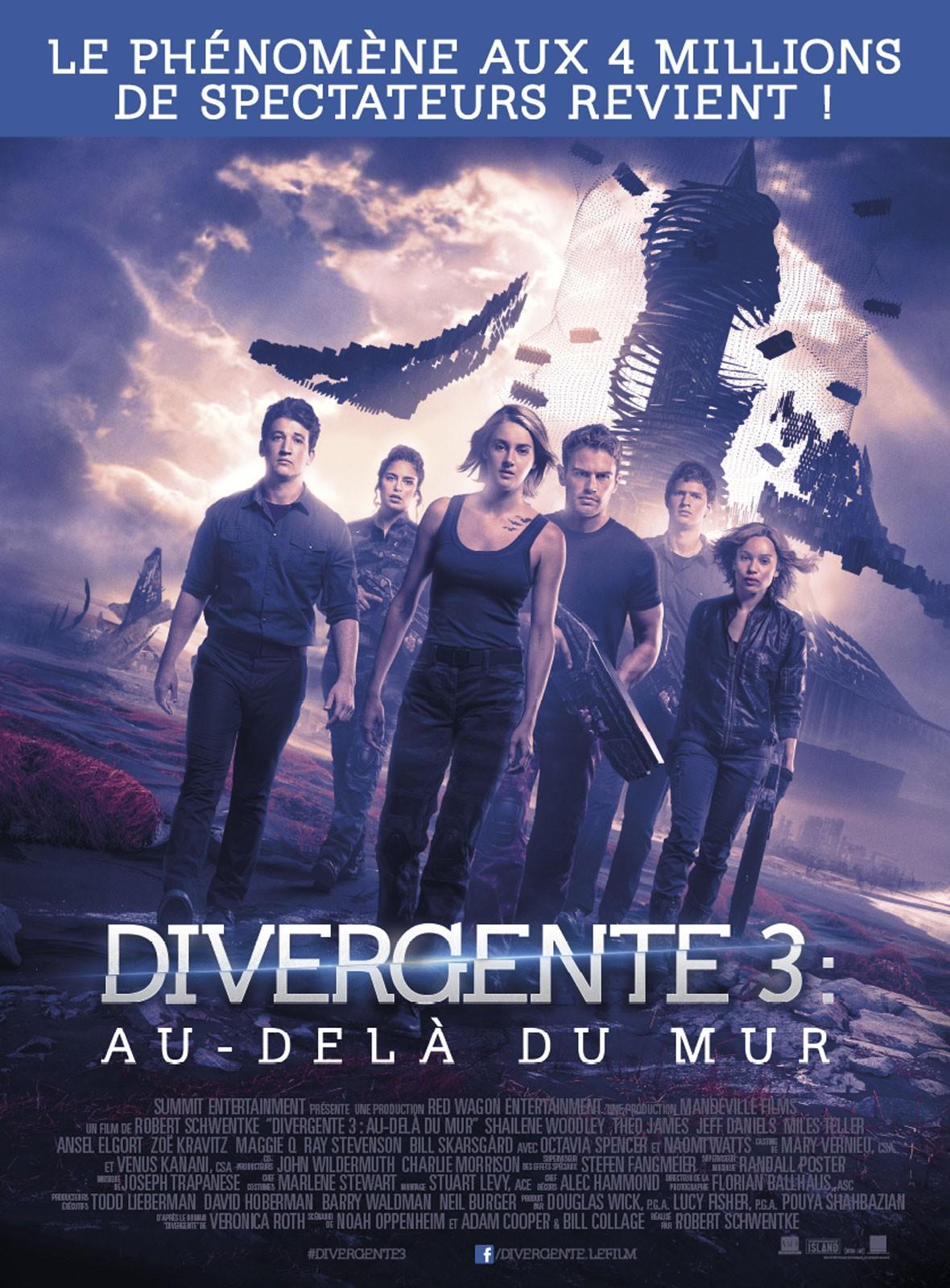 Qui es-tu dans 'Divergente' ?