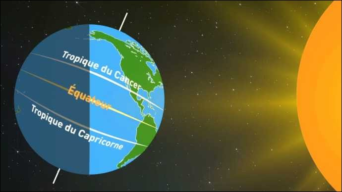 Quel est l'adjectif qualifiant l'hémisphère situé au nord du globe terrestre ?