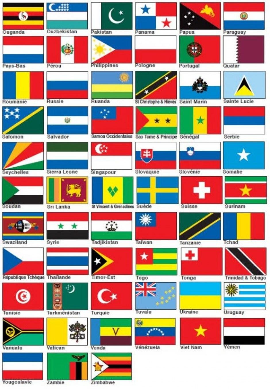Les drapeaux qui se ressemblent. - (4)