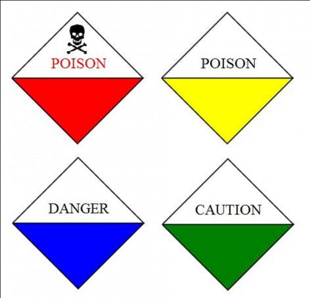 Le chlordécone, insecticide ultra-toxique est au coeur d'un scandale sanitaire aux Antilles. Sur quelles plantations était-il utilisé ?