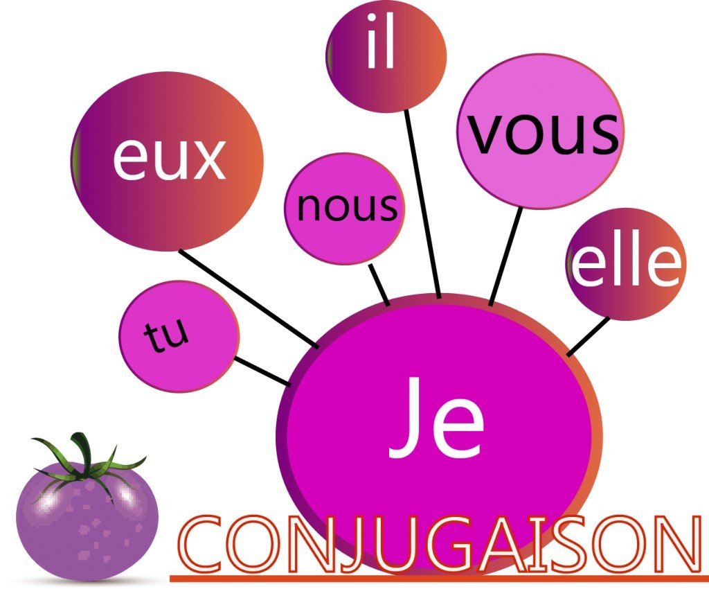 Le bon mot - 40 - Conjugaison