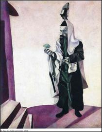"""Qui a peint """"Rabbi au citron"""" ?"""