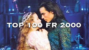 Chansons francophones de l'année 2000
