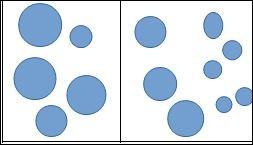 """Comparer des quantités. Tâche proposée aux élèves : """"Vous voyez deux collections de jetons. Entourez la collection qui comporte le plus de jetons."""" Cet exercice évalue :"""