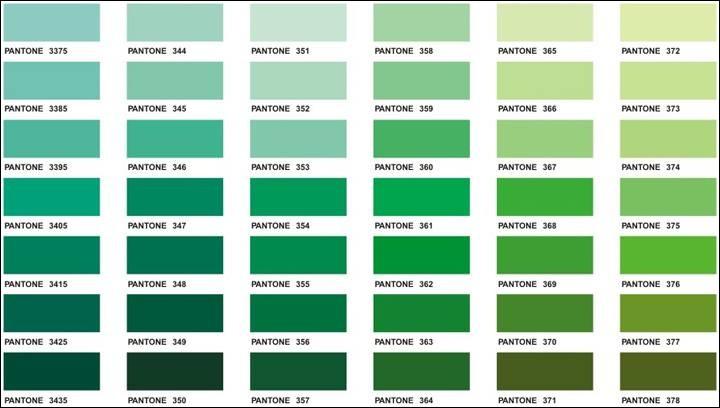 Quelle couleur n'est pas une variété de vert ?