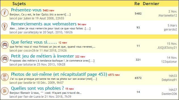 """Un des forums de Quizz.biz a comme nom : """"Bra""""."""