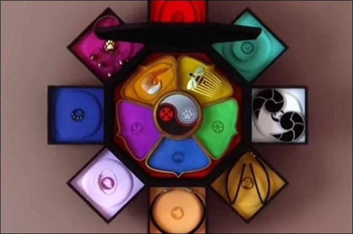 Qui est le gardien des Miraculous ?