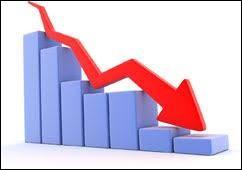 Si les manifestents arrivent à se fixés dans les régions, les économistes pensent qu'il y aura des grosses baisses pour les chifres.