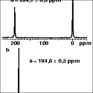 Comment faire disparaître un proton alcoolique échangeable d'un spectre RMN du proton ?