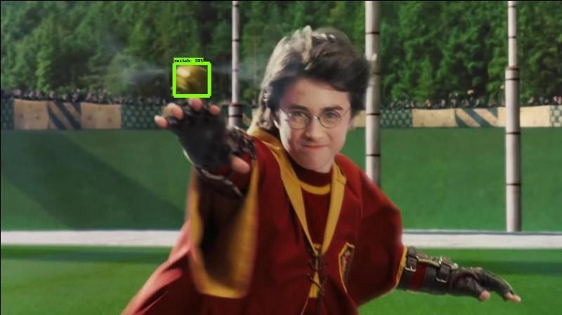 Combien de joueurs y a-t-il dans une équipe de Quidditch ?