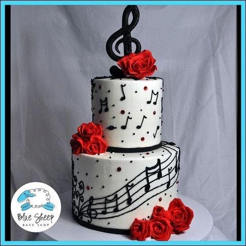À qui rendons-nous hommage avec tous ces gâteaux d'anniversaire ?