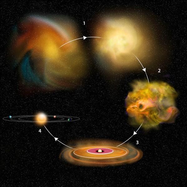Combien y a-t-il de planètes dans le Système solaire, Pluton y compris ?