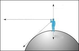 Comment s'appelle le point de la sphère céleste opposé au zénith ?