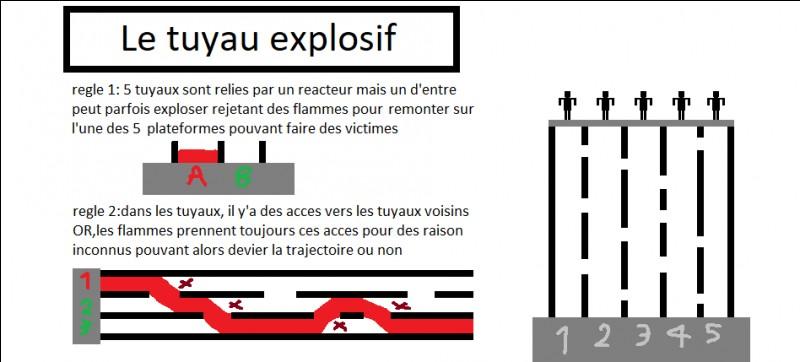 En ayant lu attentivement les règles du jeu, si le réacteur 3 venait à exploser quel personne serait atteinte ?