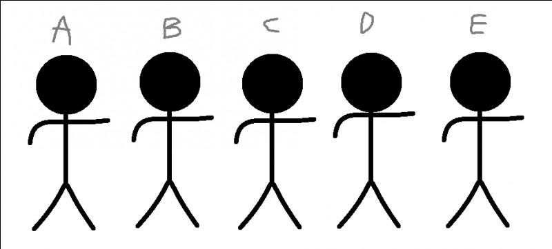 Lequel de ces bonshommes est différent des autres?
