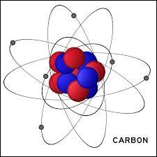 Quelle couleur représente un atome de carbone ?