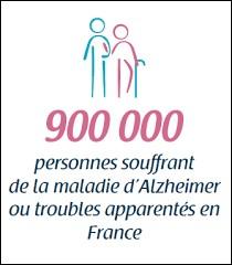 Avec 900 000 personnes atteintes de cette maladie, la France fait-elle partie des pays ou le nombre de malades est élevé ?