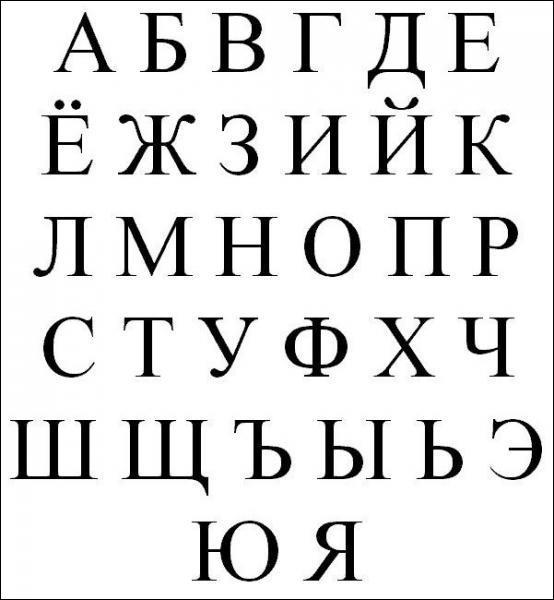 Quel est cet alphabet ?