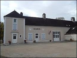 Commune de l'Yonne, Brion se situe en région ...