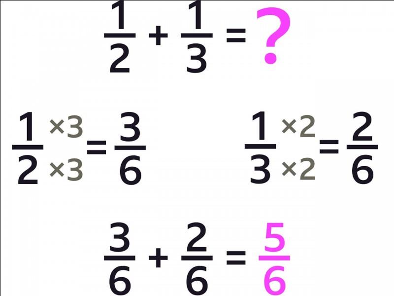 Combien vaut 1/2+1/4+1/8 ?