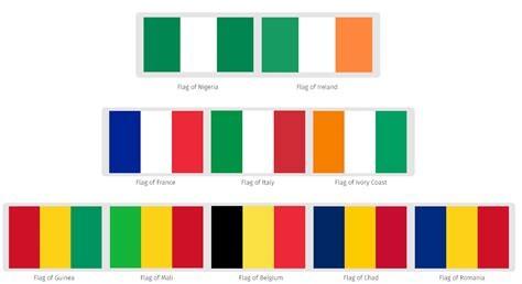 Pays du monde et leur drapeau