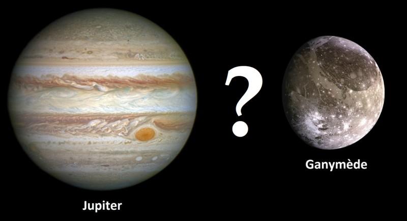 """Calcul ( ^ est un exposant donc, 10^a se lit """"dix puissance a"""")- Jupiter a une masse """"m"""" de 1,9 X 10^27 kg- Ganymède, l'un de ses satellites, est situé à 1,1 X 10^9 m de Jupiter. Sa masse """"m"""" est de 1,5 X 10^23 kgLa force d'attraction exercée par Jupiter sur Ganymède..."""