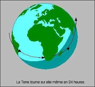 Quizz culture g n rale 014 quiz culture generale for Dans quel sens tourne la terre