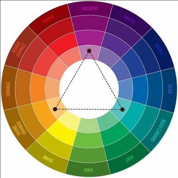 Ta couleur préférée parmi celles-ci est...