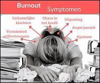 Que se passe-t-il en situation de stress chronique ?