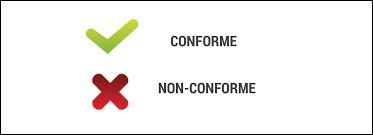 La conformité n'est pas :