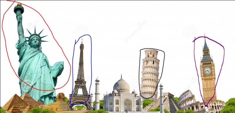 Où se trouve la tour de Pise ?